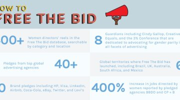 FREE THE BID celebrates first anniversary with global expansion, renewed fiscal support from HP and pledges from new brands including Levi's, Twitter, LinkedIn and Airbnb