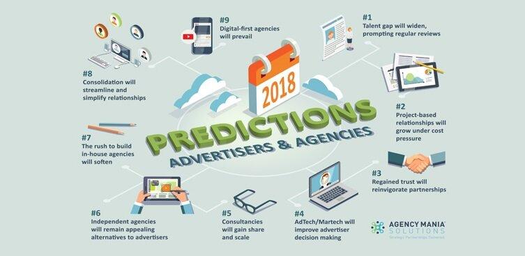 2018 Advertiser/Agency Predictions - Insights
